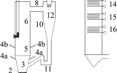 流化床分离器磨损策略